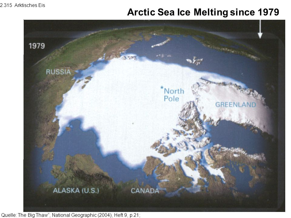 Quelle: The Big Thaw, National Geographic (2004), Heft 9, p.21; Arctic Sea Ice Melting since 1979 2.315 Arktisches Eis