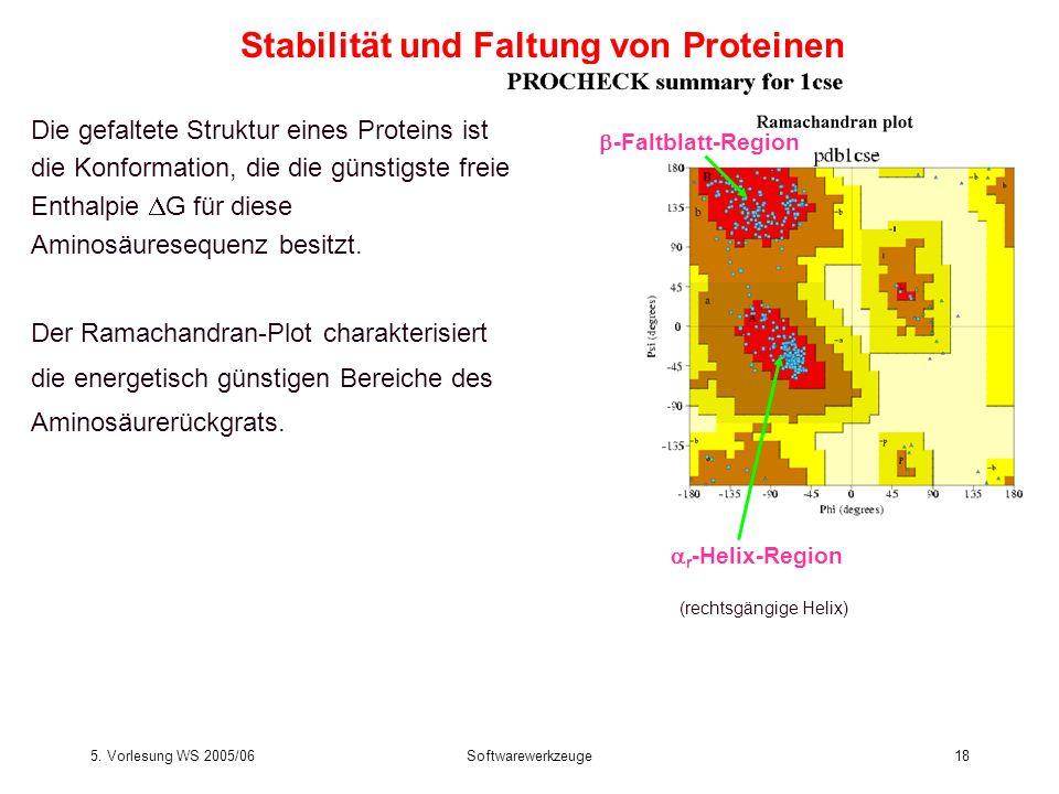 5. Vorlesung WS 2005/06Softwarewerkzeuge18 Stabilität und Faltung von Proteinen Die gefaltete Struktur eines Proteins ist die Konformation, die die gü