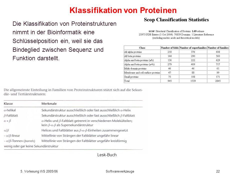 5. Vorlesung WS 2005/06Softwarewerkzeuge22 Die Klassifikation von Proteinstrukturen nimmt in der Bioinformatik eine Schlüsselposition ein, weil sie da