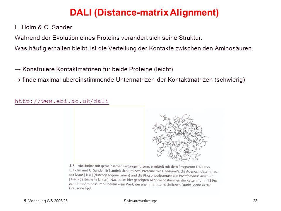5. Vorlesung WS 2005/06Softwarewerkzeuge28 L. Holm & C. Sander Während der Evolution eines Proteins verändert sich seine Struktur. Was häufig erhalten