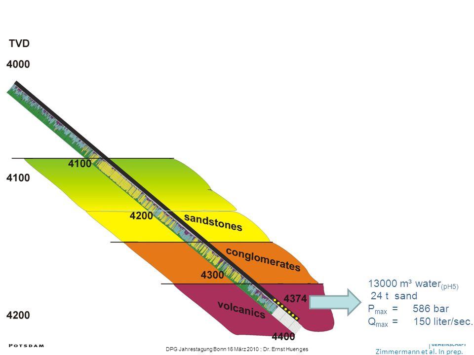 DPG Jahrestagung Bonn 16 März 2010 ; Dr. Ernst Huenges 13000 m³ water (pH5) 24 t sand P max = 586 bar Q max = 150 liter/sec. Zimmermann et al. In prep