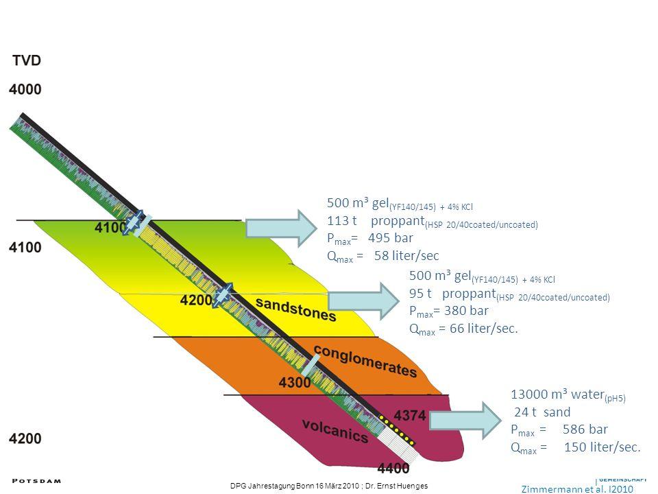 DPG Jahrestagung Bonn 16 März 2010 ; Dr. Ernst Huenges 500 m³ gel (YF140/145) + 4% KCl 95 t proppant (HSP 20/40coated/uncoated) P max = 380 bar Q max