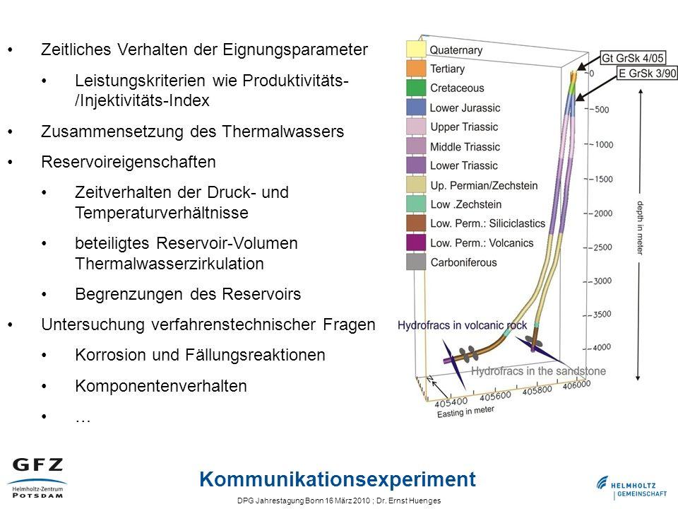 DPG Jahrestagung Bonn 16 März 2010 ; Dr. Ernst Huenges Kommunikationsexperiment Zeitliches Verhalten der Eignungsparameter Leistungskriterien wie Prod