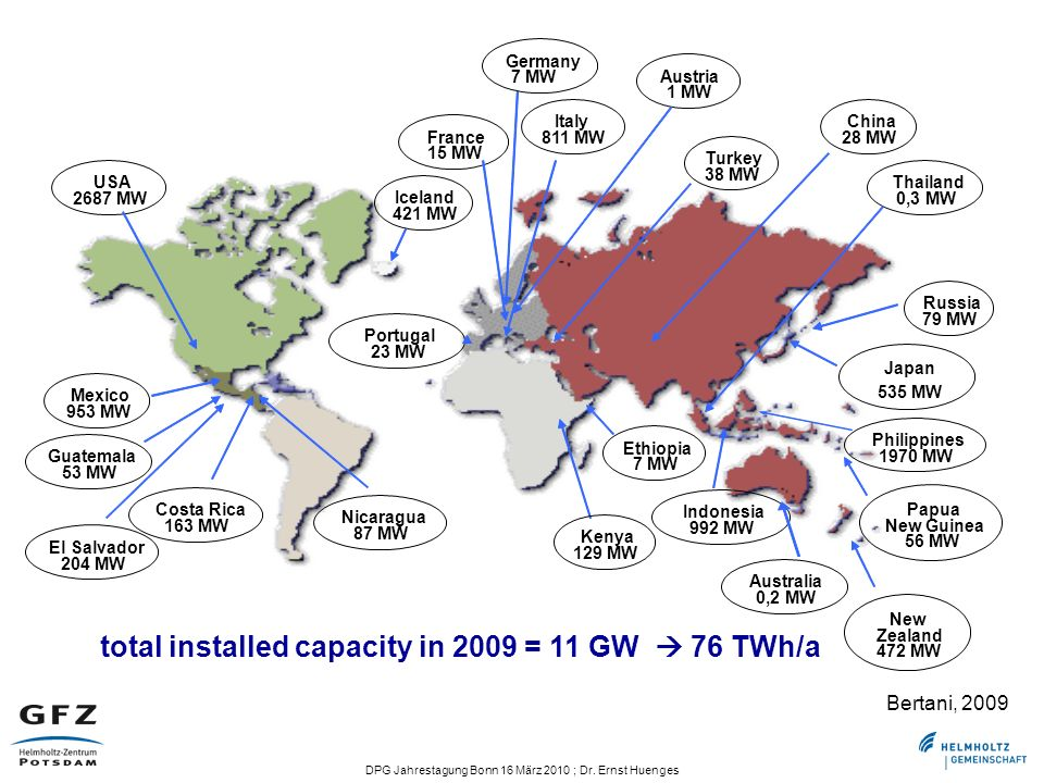 DPG Jahrestagung Bonn 16 März 2010 ; Dr. Ernst Huenges Wärmeübertrager
