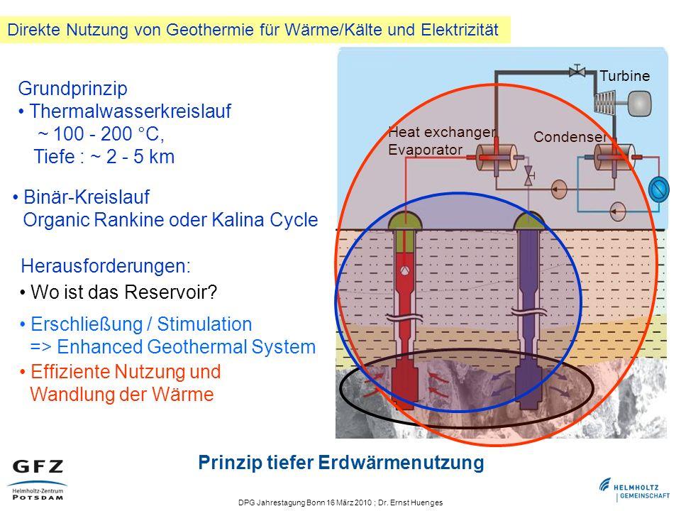 DPG Jahrestagung Bonn 16 März 2010 ; Dr. Ernst Huenges Prinzip tiefer Erdwärmenutzung Binär-Kreislauf Organic Rankine oder Kalina Cycle Grundprinzip T