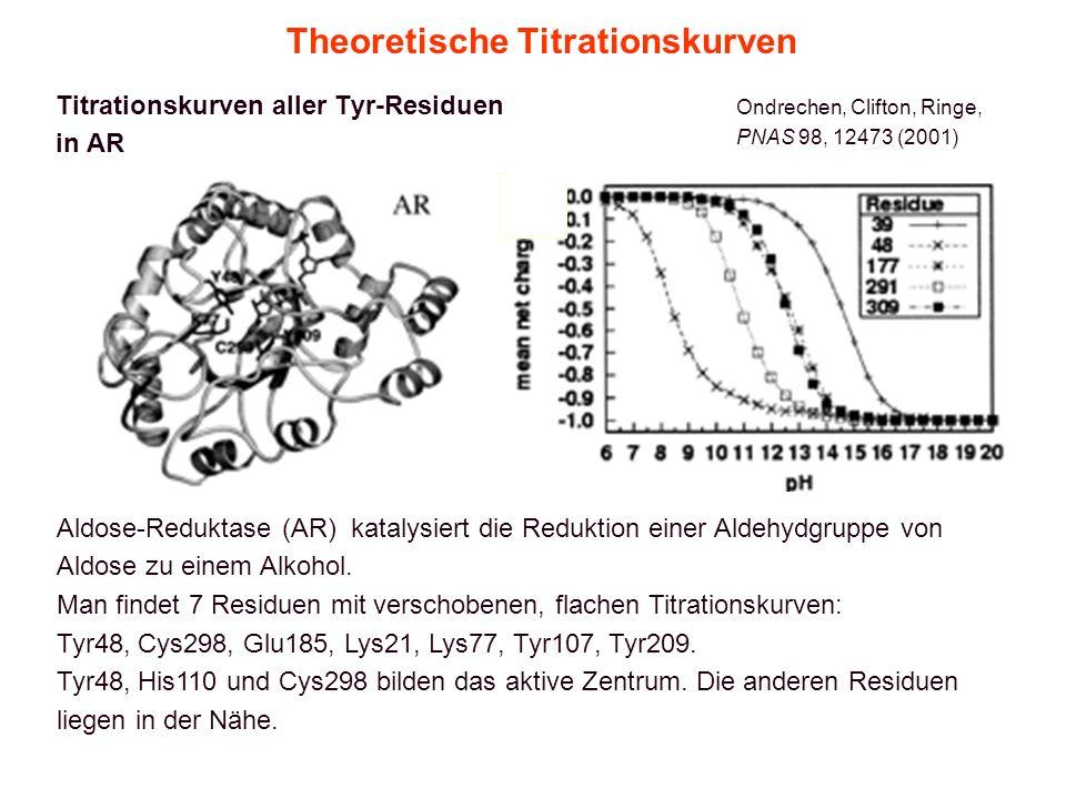8. Vorlesung WS 2004/05Softwarewerkzeuge17 Titrationskurven aller Tyr-Residuen in AR Theoretische Titrationskurven Aldose-Reduktase (AR) katalysiert d