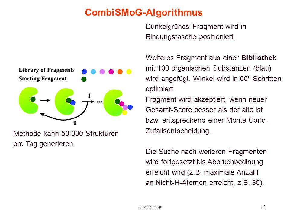 8. Vorlesung WS 2004/05Softwarewerkzeuge31 CombiSMoG-Algorithmus Dunkelgrünes Fragment wird in Bindungstasche positioniert. Weiteres Fragment aus eine