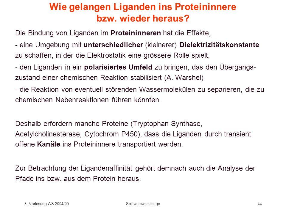 8. Vorlesung WS 2004/05Softwarewerkzeuge44 Wie gelangen Liganden ins Proteininnere bzw. wieder heraus? Die Bindung von Liganden im Proteininneren hat