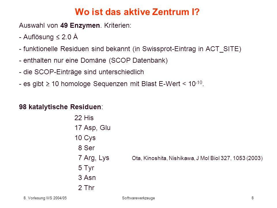 8. Vorlesung WS 2004/05Softwarewerkzeuge8 Wo ist das aktive Zentrum I? Auswahl von 49 Enzymen. Kriterien: - Auflösung 2.0 Å - funktionelle Residuen si