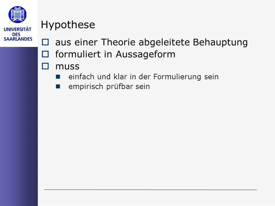 Hypothese aus einer Theorie abgeleitete Behauptung formuliert in Aussageform muss einfach und klar in der Formulierung sein empirisch prüfbar sein