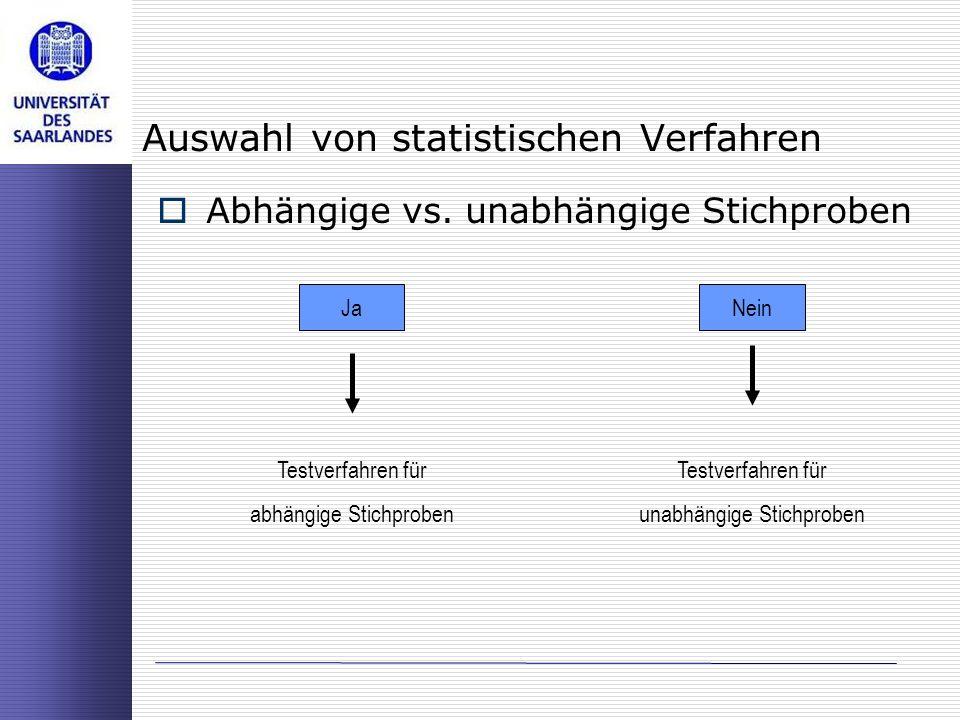 Auswahl von statistischen Verfahren Abhängige vs. unabhängige Stichproben JaNein Testverfahren für abhängige Stichproben Testverfahren für unabhängige