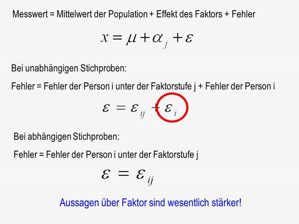 Bei unabhängigen Stichproben: Fehler = Fehler der Person i unter der Faktorstufe j + Fehler der Person i Messwert = Mittelwert der Population + Effekt