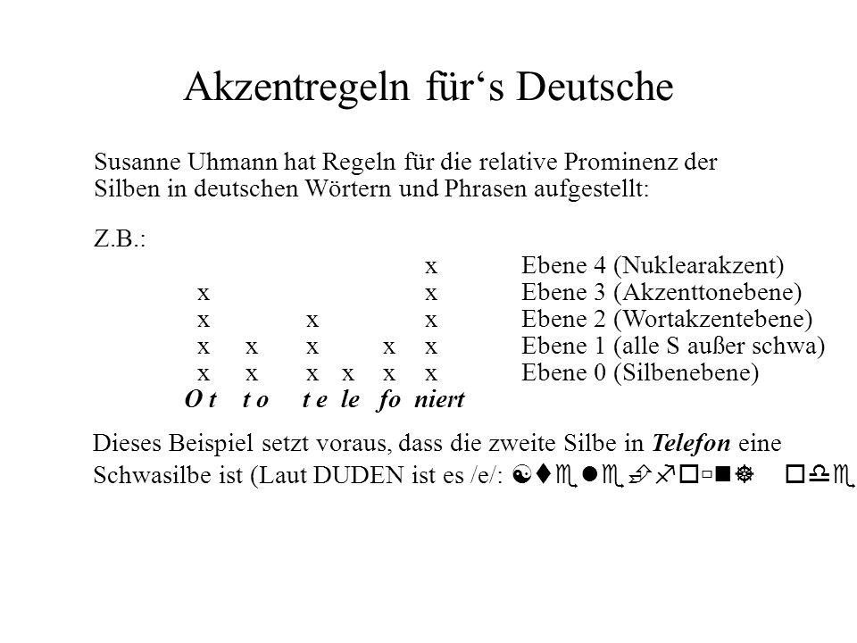 Akzentregeln fürs Deutsche Susanne Uhmann hat Regeln für die relative Prominenz der Silben in deutschen Wörtern und Phrasen aufgestellt: Z.B.: xEbene