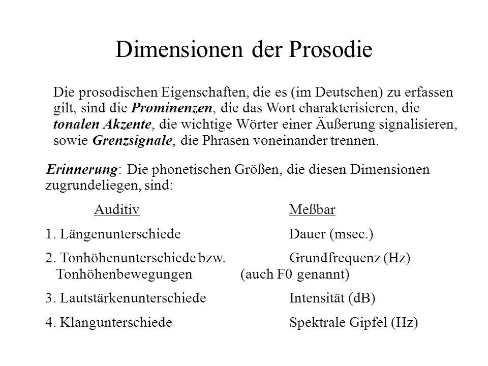Dimensionen der Prosodie Erinnerung: Die phonetischen Größen, die diesen Dimensionen zugrundeliegen, sind: AuditivMeßbar 1. LängenunterschiedeDauer (m