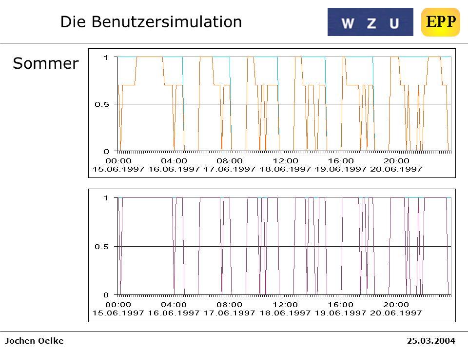 Jochen Oelke25.03.2004 Die Benutzersimulation Sommer