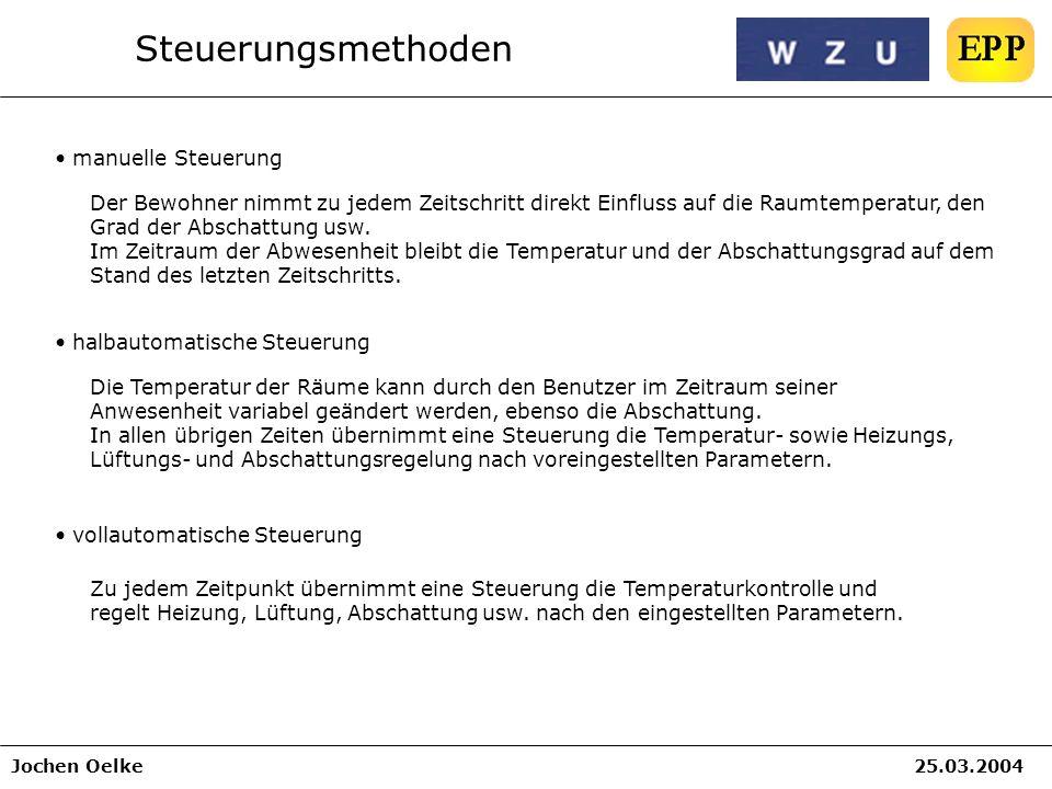 Jochen Oelke25.03.2004 manuelle Steuerung halbautomatische Steuerung vollautomatische Steuerung Der Bewohner nimmt zu jedem Zeitschritt direkt Einflus