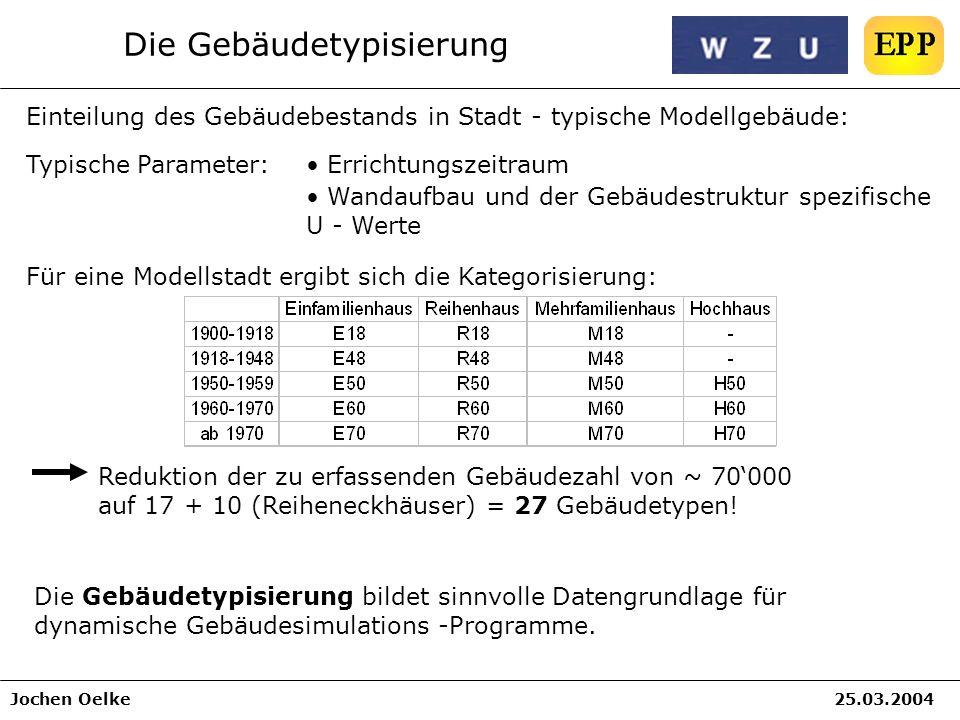 Jochen Oelke25.03.2004 Die Gebäudetypisierung Typische Parameter: Einteilung des Gebäudebestands in Stadt - typische Modellgebäude: Errichtungszeitrau