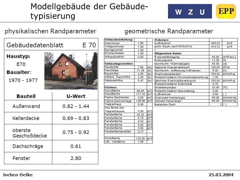 Jochen Oelke25.03.2004 Modellgebäude der Gebäude- typisierung geometrische Randparameter E 70 Haustyp: Baualter: E70 1970 - 1977 Bauteil Außenwand Kel