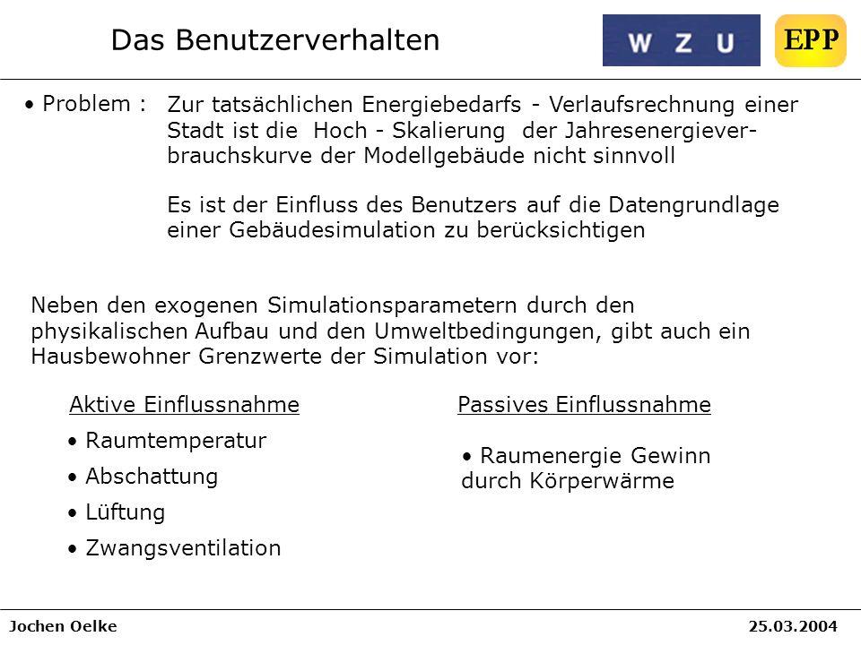 Jochen Oelke25.03.2004 Das Benutzerverhalten Neben den exogenen Simulationsparametern durch den physikalischen Aufbau und den Umweltbedingungen, gibt