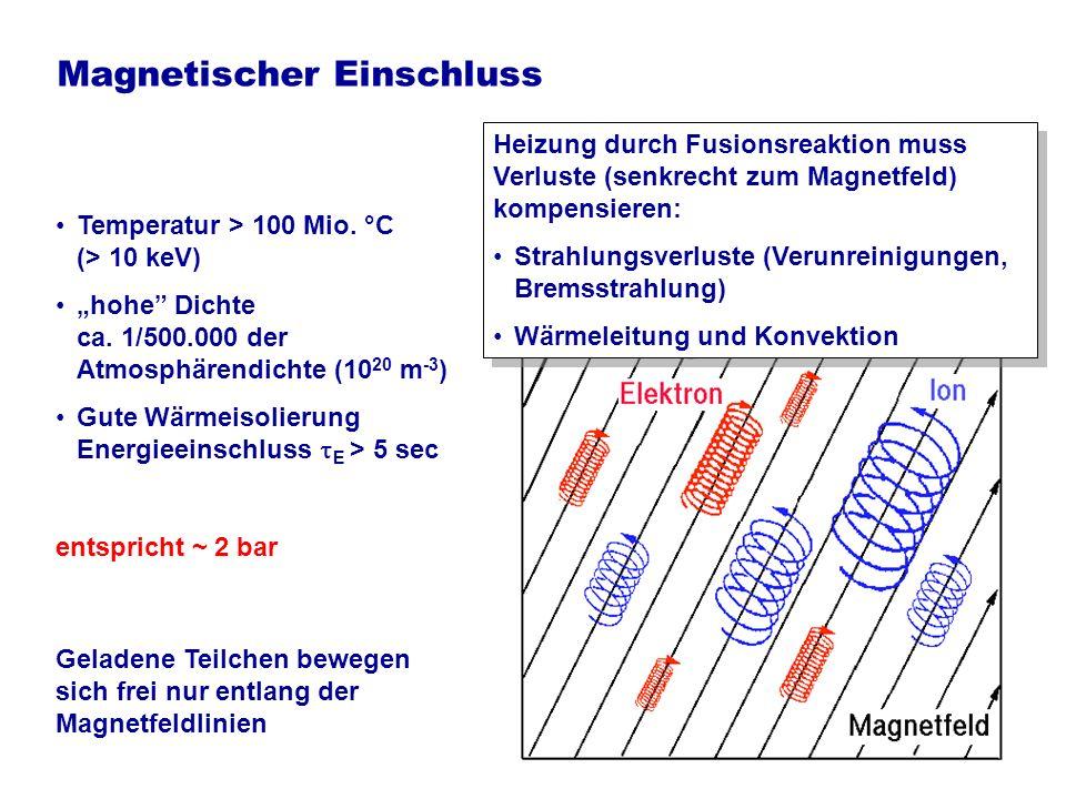 Wegen Endverlusten toroidale Anordnung notwendig Nur Rotationstransformation gewährleistet Einschluss des Plasmas (erzeugt überhaupt ein Gleichgewicht)
