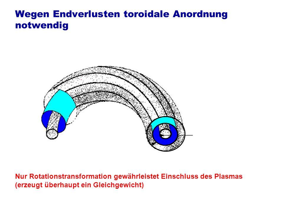 Stellarator: Magnetfelder durch externe Spulen Vorteile: Keine stromgetrieben Instabilitäten Intrinsisch stationärer Betrieb Aber: Komplizierte Geometrie Hochleistungsrechner erforderlich zur Berechnung optimaler Spulenanordnung (historischer Rückstand)