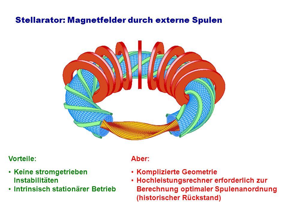 Tokamak: Plasmastrom erzeugt Teil des Magnetfelds Vorteile: Einfache Geometrie Erreichte Parameter bereits nahe an einem brennenden Fusionsplasma Aber: Stromgetriebene Instabilitäten Stationärer Betrieb nur durch zusätzlichen Stromtrieb möglich 10 MA IpIp ITER ist ein Tokamak Entladung ~ R 2