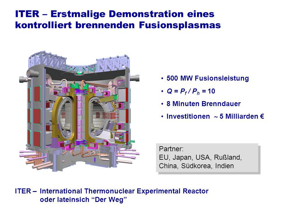 ITER – Erstmalige Demonstration eines kontrolliert brennenden Fusionsplasmas 500 MW Fusionsleistung Q = P f / P h = 10 8 Minuten Brenndauer Investitio