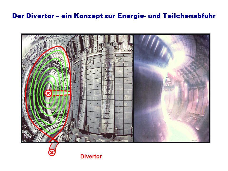 Die H-Mode – das Betriebsszenario für ITER JET P fusion bis zu 16 MW Unterdrückung der Turbulenz am Plasmarand (H-Mode) Carlstrom et al Nucl.