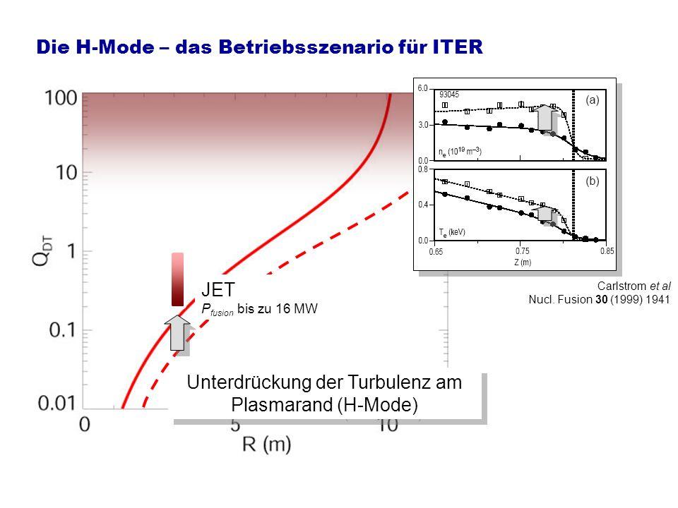 Einschluss hochenergetischer Teilchen notwendig für die Selbstheizung des Plasmas 1 MeV T + hohe zentrale Stromdichte (poloidales Magnetfeld) niedrige zentrale Stromdichte (poloidales Magnetfeld) Tobita et al Nucl.