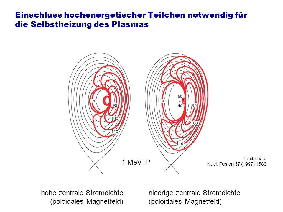 Einschluss hochenergetischer Teilchen nachgewiesen Nachweis eingeschlossener 4 He Ionen mit Energien oberhalb 2 MeV Mantsinen et al.