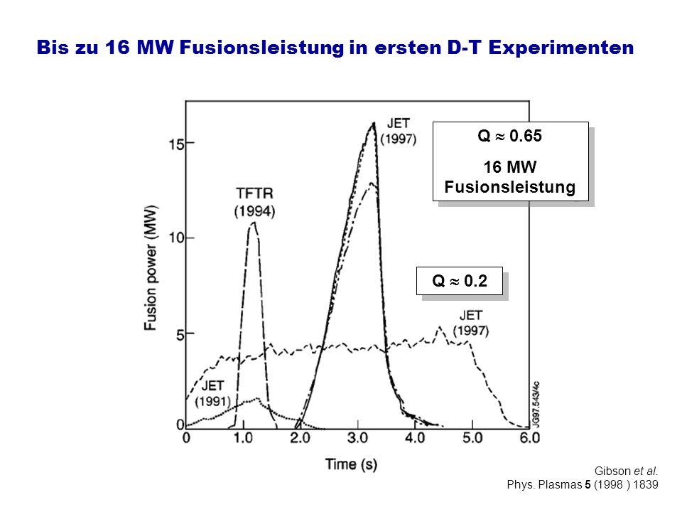 Selbstheizung des Plasmas nachgewiesen allerdings bei Q ~ 1 nur 20% der Heizleistung aus Fusion Thomas et al.