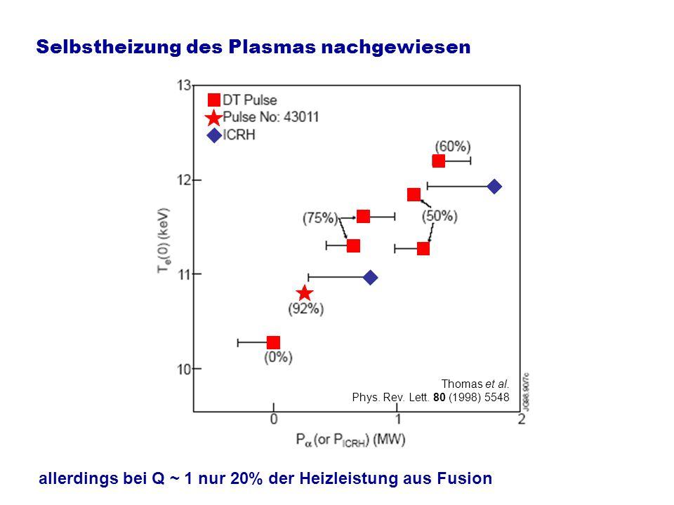 Der Weg zum Reaktor 2005 2010 2015 2020 2025 2030 2035 2040 2045 2050 14-MeV-Neutronenquelle Plasmaphysik ITER erster elektrischer Strom aus Fusion JET Große Anlagen Technologie DEMO …