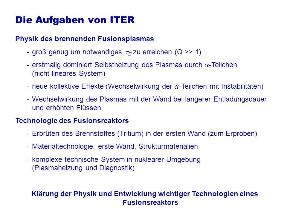 Extrapolation zu ITER ITER P fusion = 500 MW JET P fusion bis zu 16 MW H-Mode Größe & Magnetfeld Magnetfeld begrenzt durch Supraleitung !