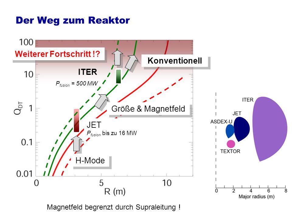 Weiterentwicklung der H-mode (hier ASDEX Upgrade) und Extrapolation zu ITER ITER: Q~10, I p =15MA 400s duration ITER: Q~10, I p =15MA 400s duration ITER: Q~30, I p =15MA up to 1000s.