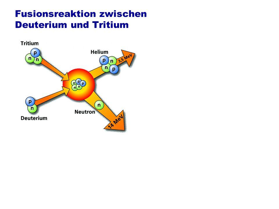 17.5 MeV pro Fusionsreaktion Wasserdampf | Dampfturbine | Elektrogenerator …