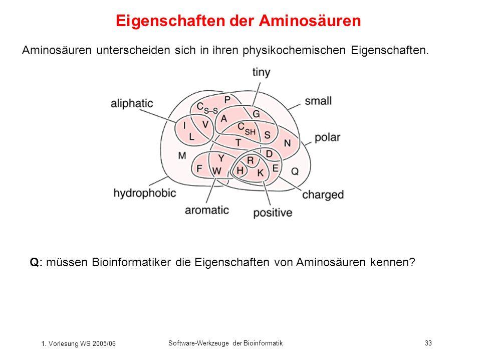 1. Vorlesung WS 2005/06 Software-Werkzeuge der Bioinformatik33 Eigenschaften der Aminosäuren Aminosäuren unterscheiden sich in ihren physikochemischen