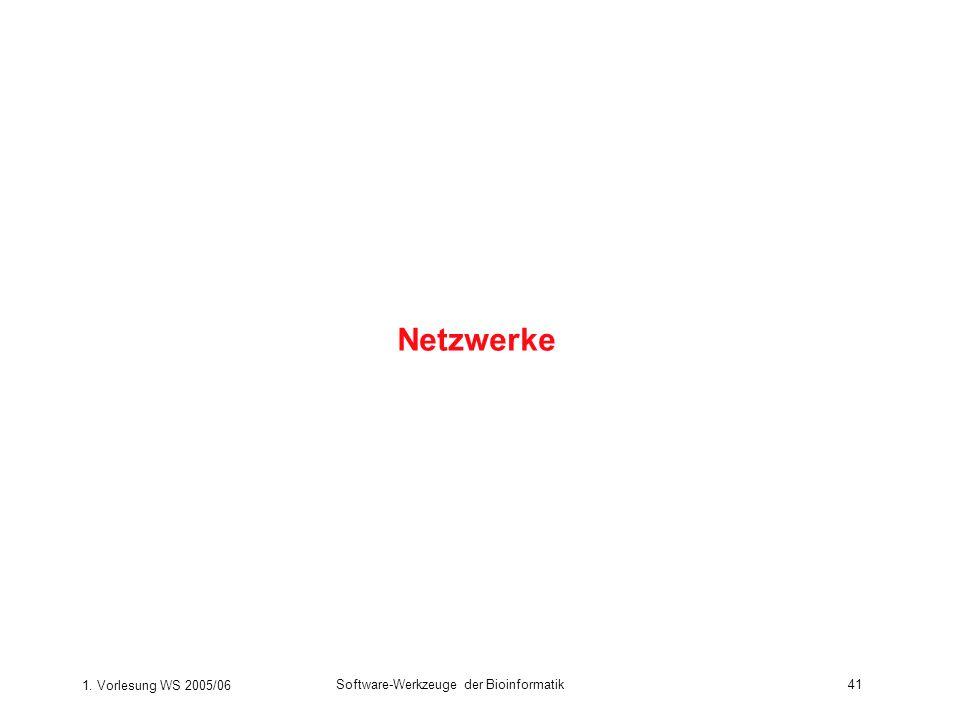 1. Vorlesung WS 2005/06 Software-Werkzeuge der Bioinformatik41 Netzwerke