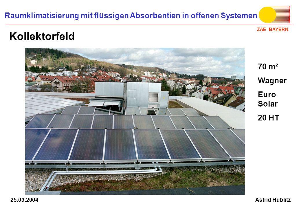 ZAE BAYERN Raumklimatisierung mit flüssigen Absorbentien in offenen Systemen Astrid Hublitz25.03.2004 70 m² Wagner Euro Solar 20 HT Kollektorfeld