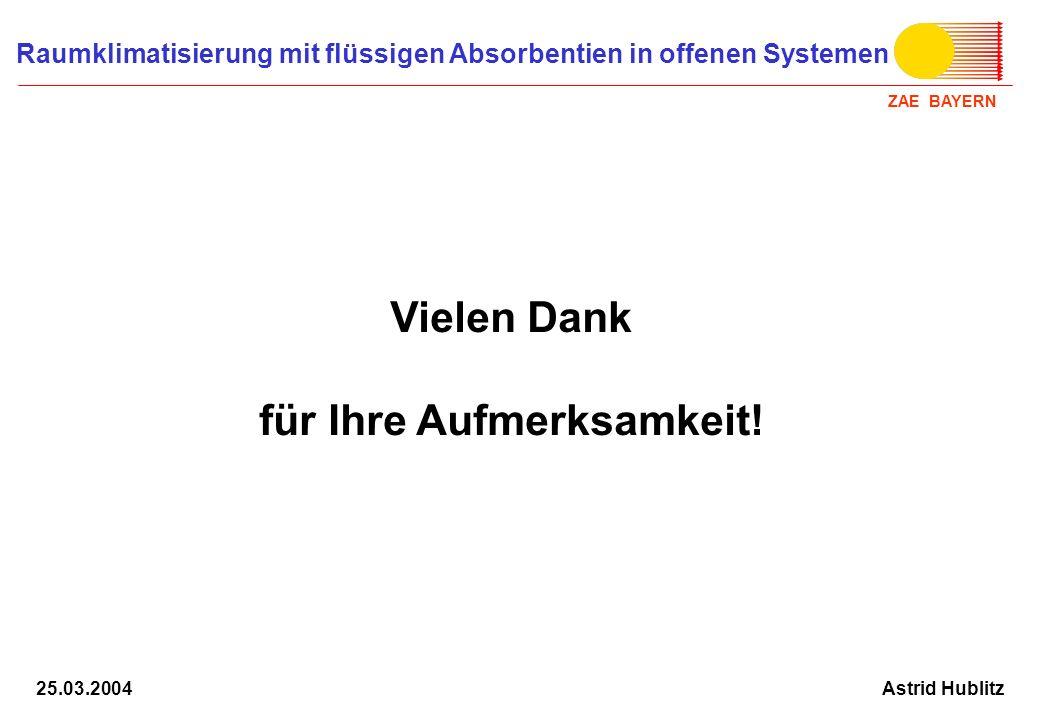 ZAE BAYERN Raumklimatisierung mit flüssigen Absorbentien in offenen Systemen Astrid Hublitz25.03.2004 Vielen Dank für Ihre Aufmerksamkeit!