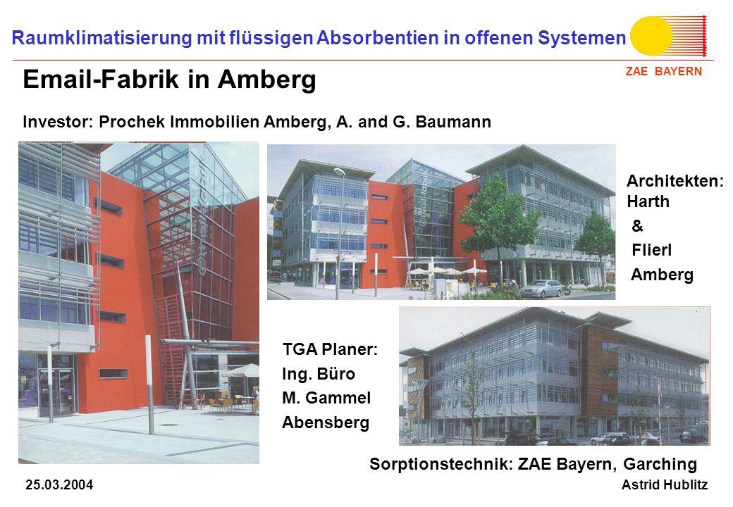 ZAE BAYERN Raumklimatisierung mit flüssigen Absorbentien in offenen Systemen Astrid Hublitz25.03.2004 TGA Planer: Ing. Büro M. Gammel Abensberg Archit