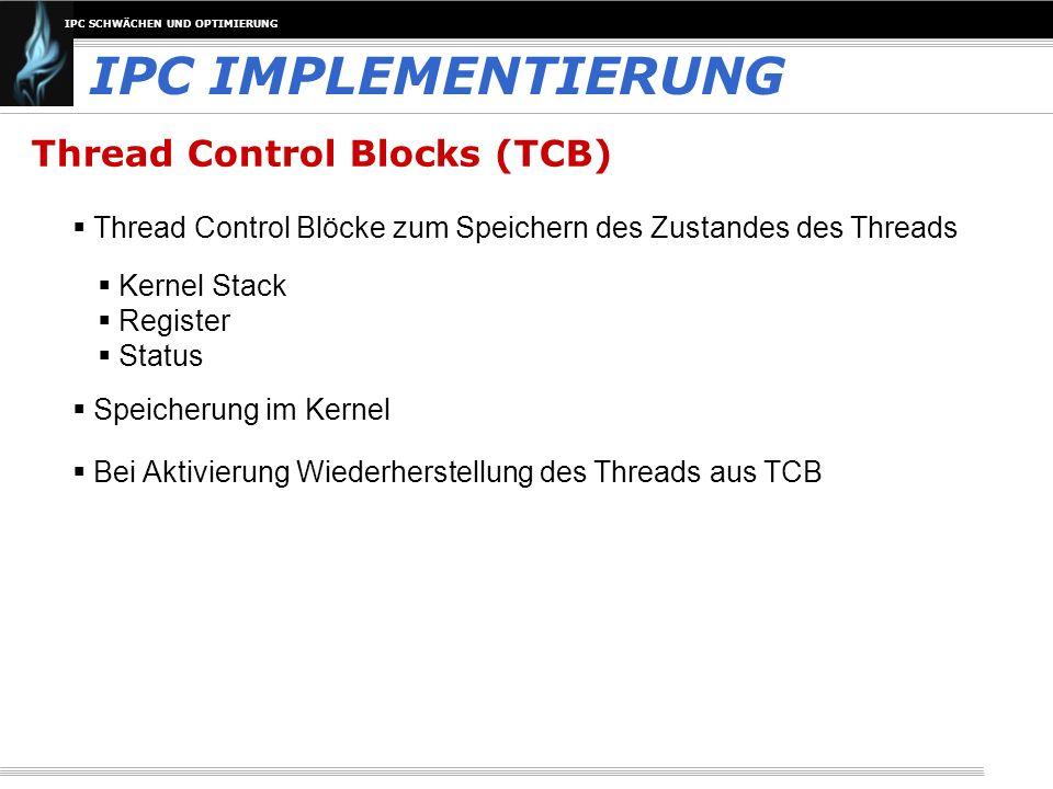 IPC SCHWÄCHEN UND OPTIMIERUNG Thread Control Blocks (TCB) Thread Control Blöcke zum Speichern des Zustandes des Threads IPC IMPLEMENTIERUNG Kernel Sta