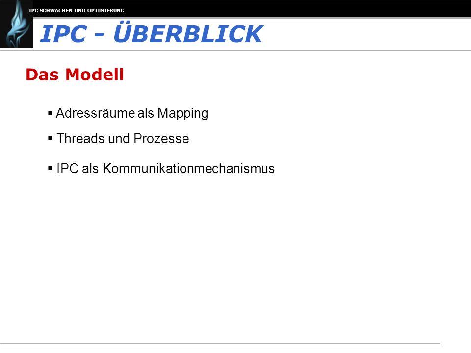 IPC SCHWÄCHEN UND OPTIMIERUNG IPC - ÜBERBLICK Das Modell Adressräume als Mapping Threads und Prozesse IPC als Kommunikationmechanismus