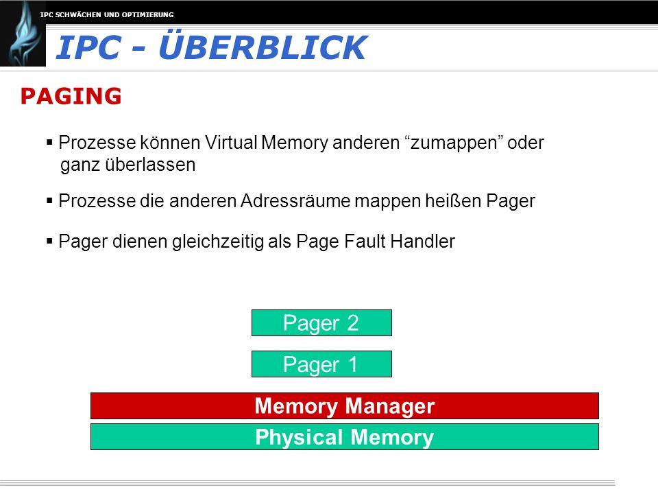 IPC SCHWÄCHEN UND OPTIMIERUNG PAGING Prozesse können Virtual Memory anderen zumappen oder ganz überlassen IPC - ÜBERBLICK Prozesse die anderen Adressr