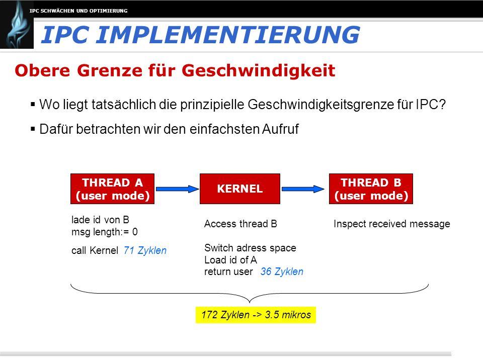 IPC SCHWÄCHEN UND OPTIMIERUNG Pager Angriffe IPC SCHWÄCHEN Prompt/ Timeout läßt weitere Schwäche zu falls Pager von Client bösartig CLIENT: Adressen nicht in seinem AS -> SERVER