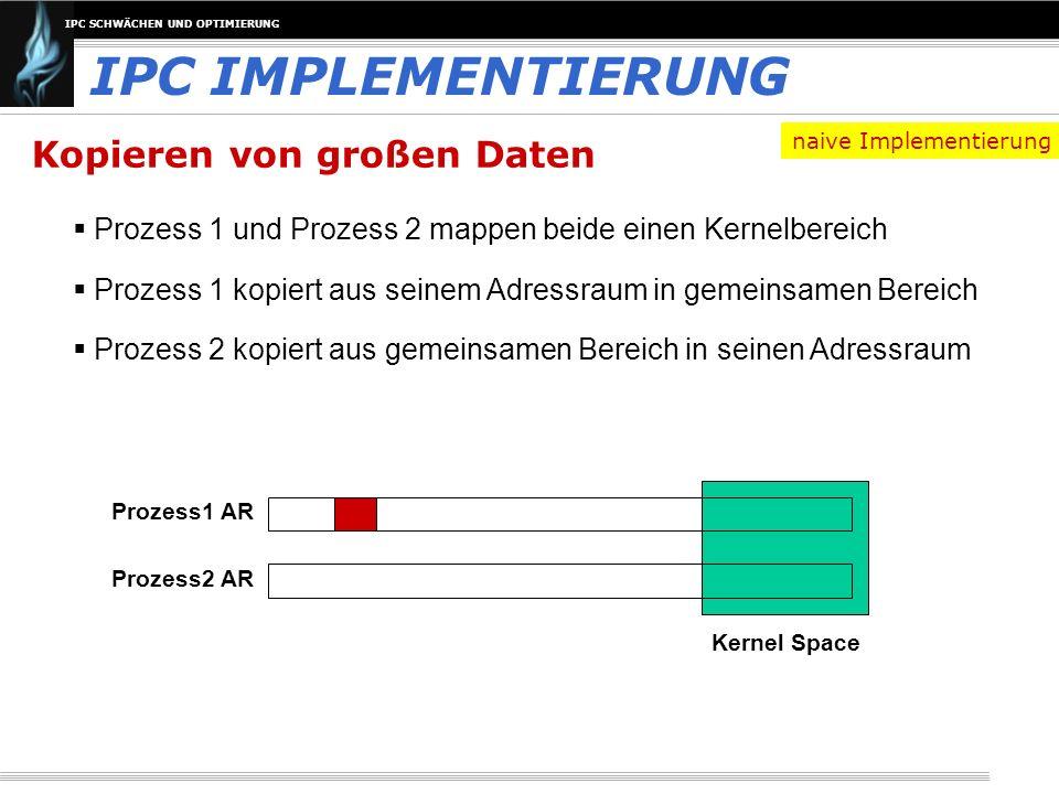 IPC SCHWÄCHEN UND OPTIMIERUNG Pager Angriffe IPC SCHWÄCHEN Prompt/ Timeout läßt weitere Schwäche zu falls Pager von Client bösartig CLIENT: Adressen nicht in seinem AS -> SERVER SERVER reagiert auf IPC -> in Warteschlange KERNEL versucht Daten zu Kopieren -> Page Fault IPC an bösen PAGER, der nicht reagiert