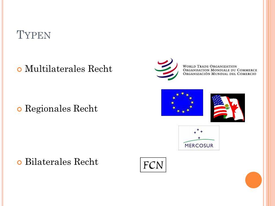 T YPEN Multilaterales Recht Regionales Recht Bilaterales Recht