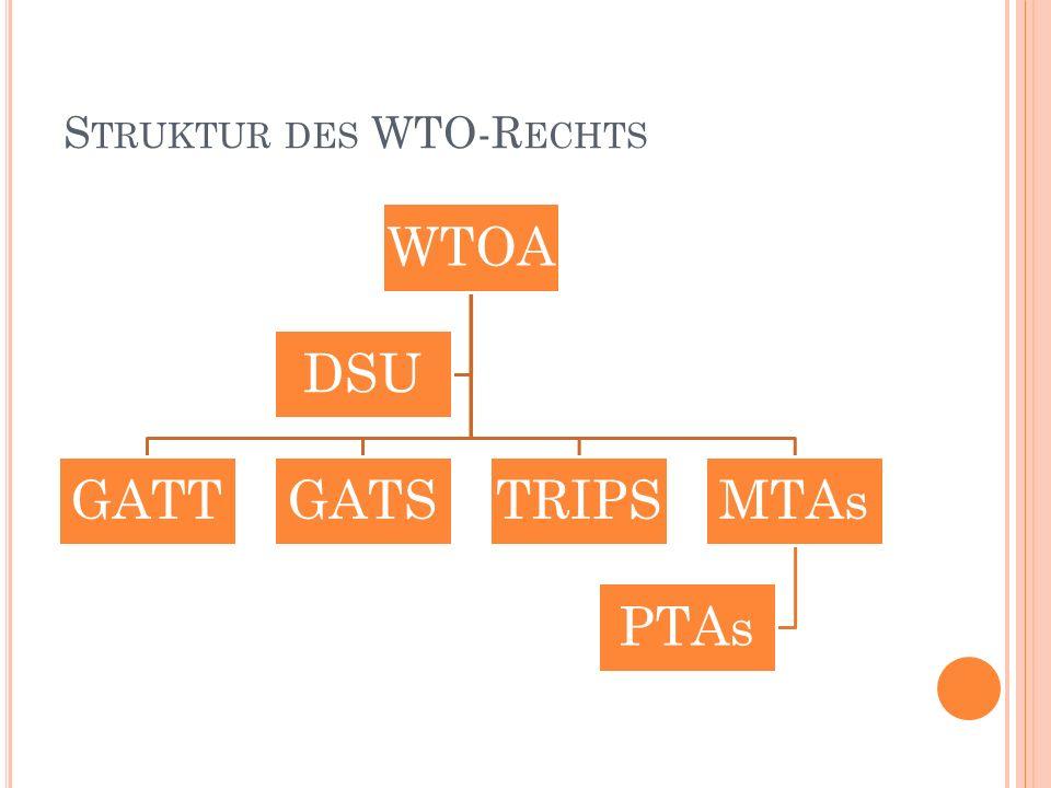 S TRUKTUR DES WTO-R ECHTS WTOA GATTGATSTRIPSMTAs PTAs DSU
