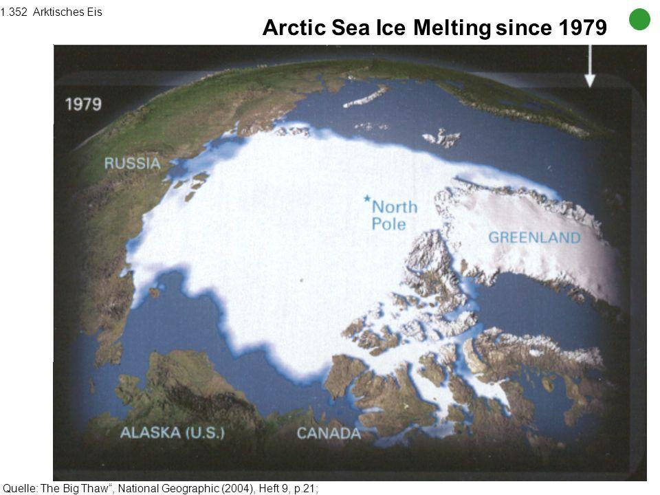 Schneedecken der Hochgebirge bis 2100 AD: Die heutigen Abflussmengen (oben) sind den Prognosen für 2100 gegenüber gestellt. Die Schmelzwasserspenden i