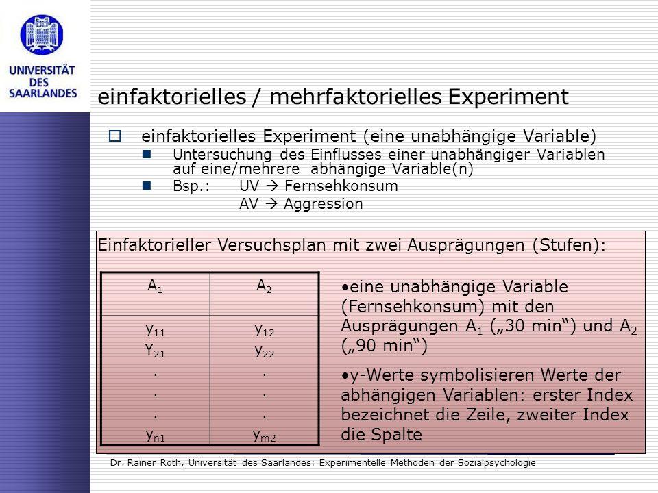 Dr. Rainer Roth, Universität des Saarlandes: Experimentelle Methoden der Sozialpsychologie einfaktorielles / mehrfaktorielles Experiment einfaktoriell