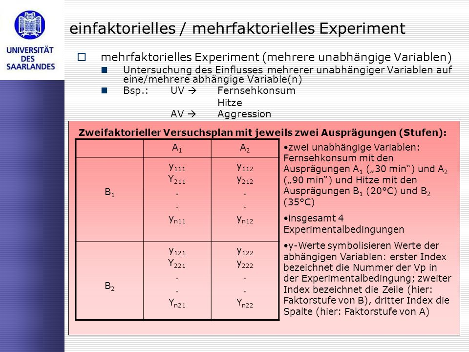 Dr. Rainer Roth, Universität des Saarlandes: Experimentelle Methoden der Sozialpsychologie einfaktorielles / mehrfaktorielles Experiment mehrfaktoriel